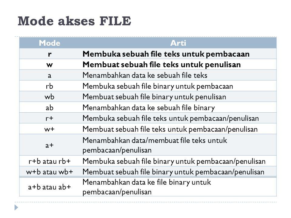 Contoh Program 1 Menghitung luas segiempat #include main(){ float panjang, lebar, luas; //deklarasi variabel FILE *Fin, *Fout; //pointer ke file input & output Fin = fopen( data.txt , r ); //buka file input Fout = fopen( hasil.txt , w ); //buka file output fscanf(Fin, %f %f , &panjang, &lebar); /* membaca panjang dan lebar dari file */ luas = panjang * lebar; fprintf(Fout, Luas segiempat = %.2f , luas); /* menulis luas segiempat ke file*/ fclose(Fin); fclose(Fout); }