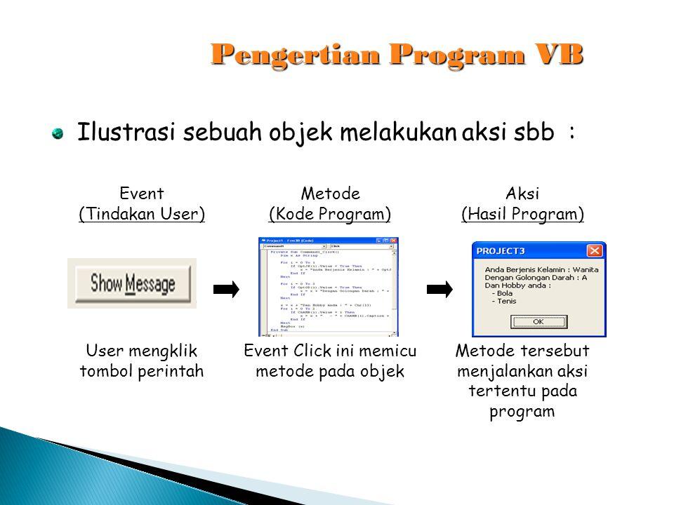 Pengertian Program VB Ilustrasi sebuah objek melakukan aksi sbb : Event (Tindakan User) Metode (Kode Program) Aksi (Hasil Program) User mengklik tombo