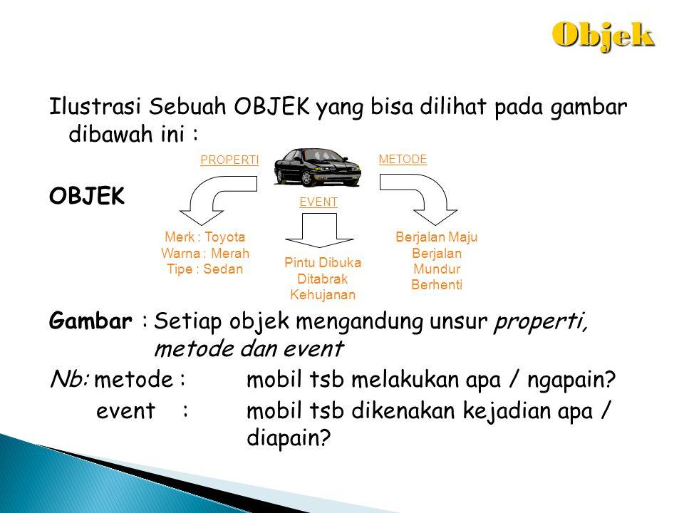 Cara Kerja OOP Pemrogramman OOP bersifat absraksi, sehingga pemakai tidak perlu mengetahui kerumitan dari sebuah objek.