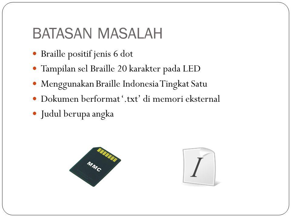 HURUF BRAILLE NoKarakter Huruf Braille NoKarakter Huruf Braille NoKarakter Huruf Braille 1a a 21u u 41: : 2b b 22v v 42.