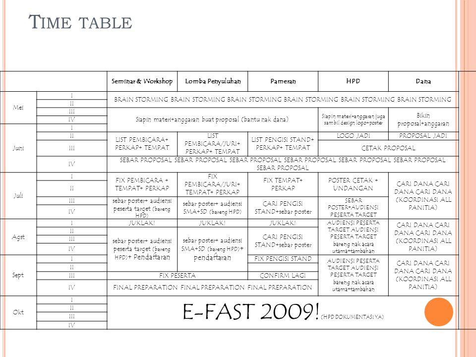 Tanggal acara: setelah sd/smp/sma selesai tes blok & sebelum november Humas  bagian registrasi