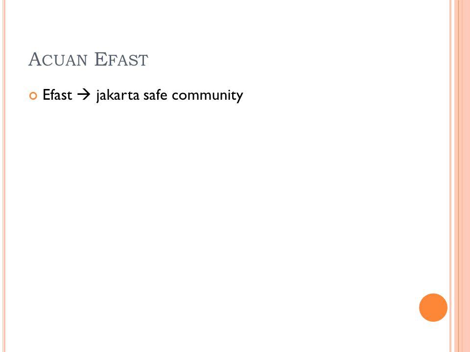 A CUAN E FAST Efast  jakarta safe community