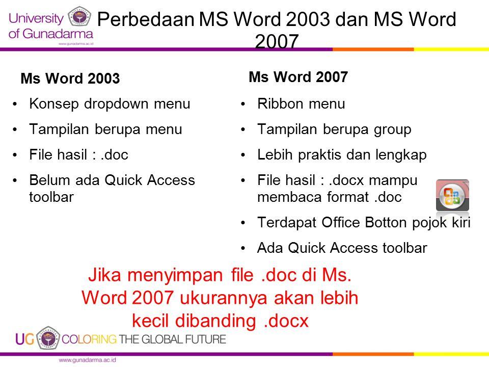 Perbedaan MS Word 2003 dan MS Word 2007 Ms Word 2003 Konsep dropdown menu Tampilan berupa menu File hasil :.doc Belum ada Quick Access toolbar Ms Word
