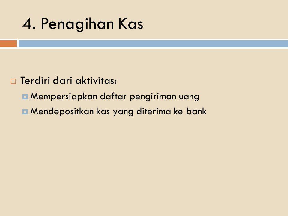 4. Penagihan Kas  Terdiri dari aktivitas:  Mempersiapkan daftar pengiriman uang  Mendepositkan kas yang diterima ke bank