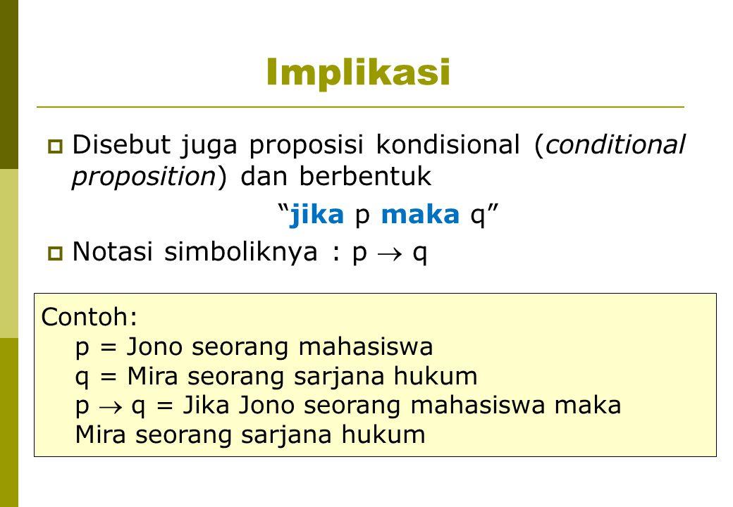 """Implikasi  Disebut juga proposisi kondisional (conditional proposition) dan berbentuk """"jika p maka q""""  Notasi simboliknya : p  q Contoh: p = Jono s"""