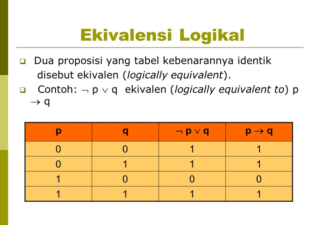 Ekivalensi Logikal  Dua proposisi yang tabel kebenarannya identik disebut ekivalen (logically equivalent).  Contoh:  p  q ekivalen (logically equi