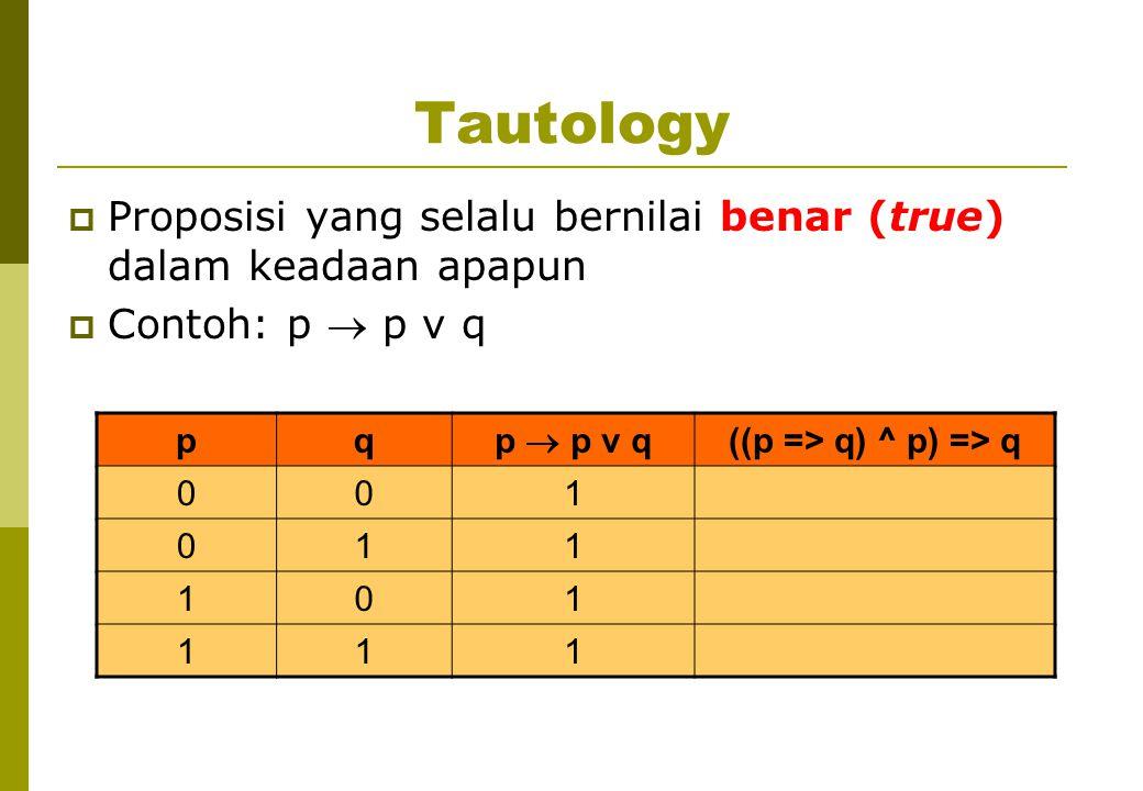 Tautology  Proposisi yang selalu bernilai benar (true) dalam keadaan apapun  Contoh: p  p v q pq p  p v q ((p => q) ^ p) => q 001 011 101 111