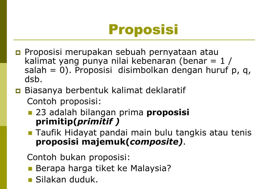 Proposisi  Proposisi merupakan sebuah pernyataan atau kalimat yang punya nilai kebenaran (benar = 1 / salah = 0). Proposisi disimbolkan dengan huruf