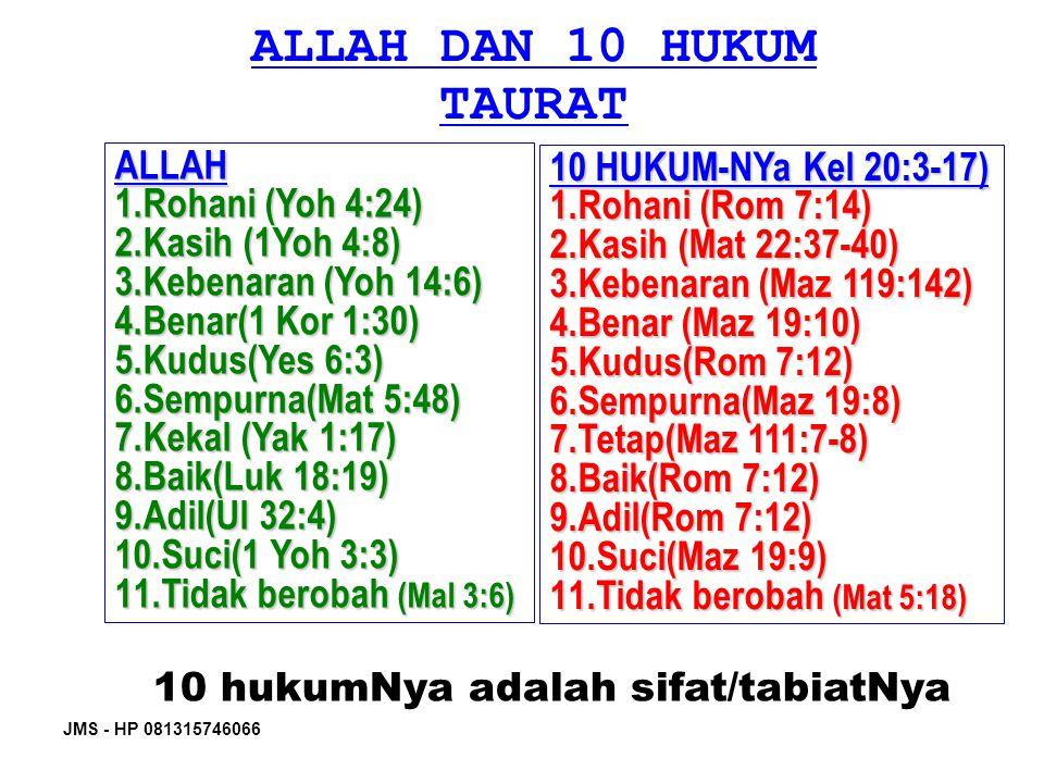 JMS - HP 081315746066 ALLAH DAN 10 HUKUM TAURAT ALLAH 1.Rohani (Yoh 4:24) 2.Kasih (1Yoh 4:8) 3.Kebenaran (Yoh 14:6) 4.Benar(1 Kor 1:30) 5.Kudus(Yes 6: