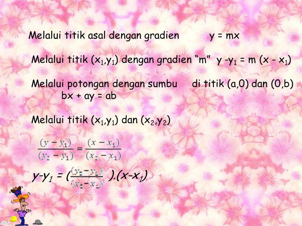 Melalui titik asal dengan gradien y = mx Melalui titik (x 1,y 1 ) dengan gradien m y -y 1 = m (x - x 1 ) Melalui potongan dengan sumbu di titik (a,0) dan (0,b) bx + ay = ab Melalui titik (x 1,y 1 ) dan (x 2,y 2 ) y-y 1 = ( ).(x-x 1 )