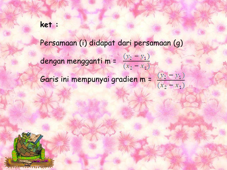 ket : Persamaan (i) didapat dari persamaan (g) dengan mengganti m = Garis ini mempunyai gradien m =
