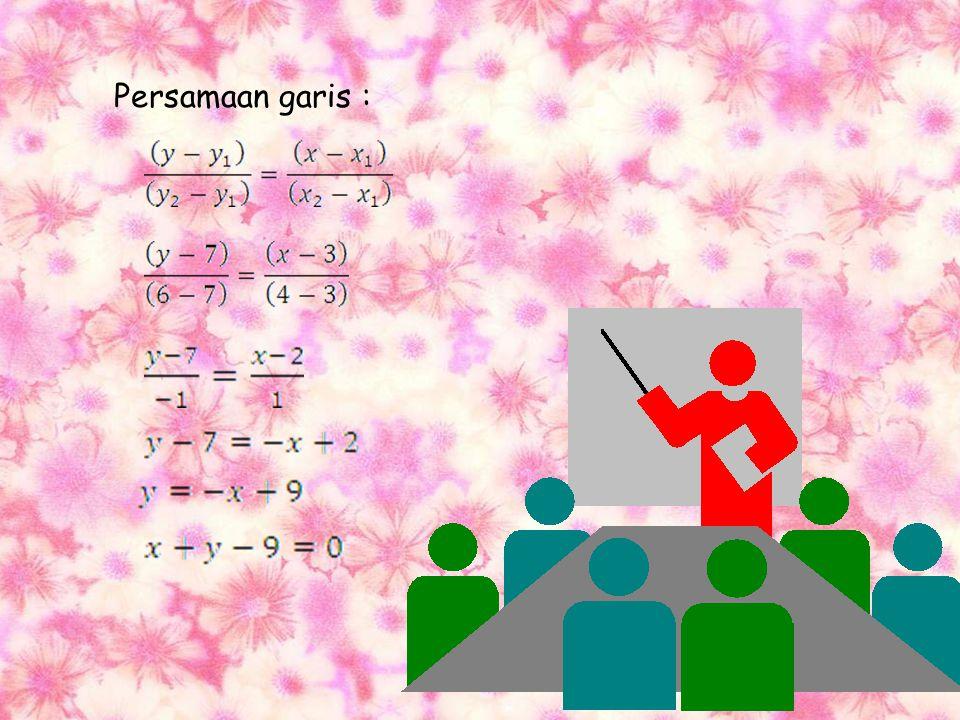 Contoh soal : Diketahui sebuah garis mempunyai kemiringan 3 dan melalui titik P(6,4). Tentukan persamaan garis tersebut! Diket : m = 3 x = 6 y = 4 per