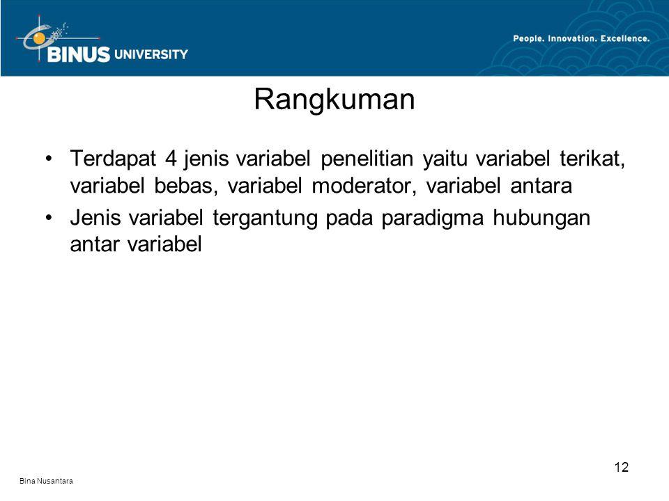 Bina Nusantara Terdapat 4 jenis variabel penelitian yaitu variabel terikat, variabel bebas, variabel moderator, variabel antara Jenis variabel tergant