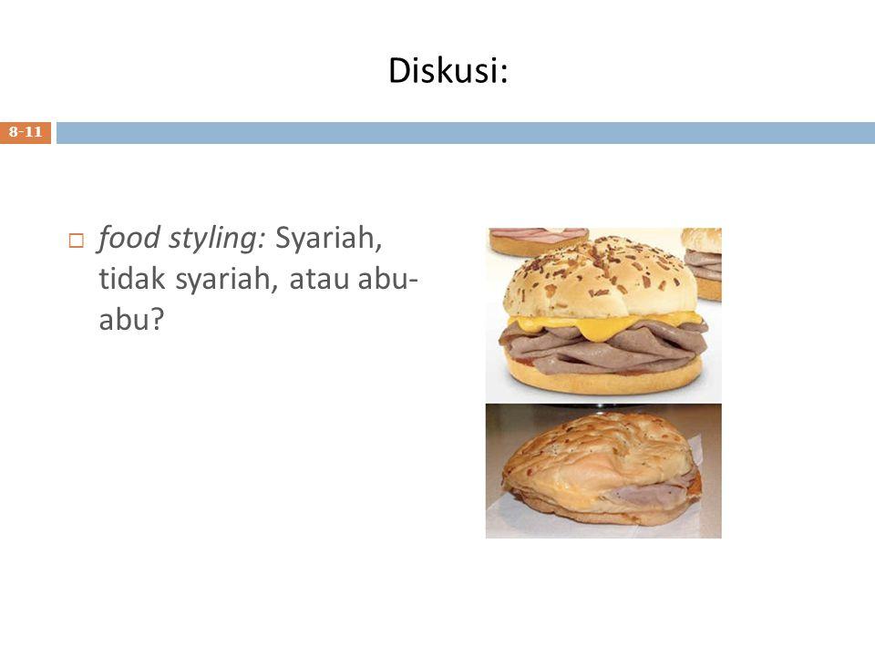 Diskusi:  food styling: Syariah, tidak syariah, atau abu- abu? 8-11