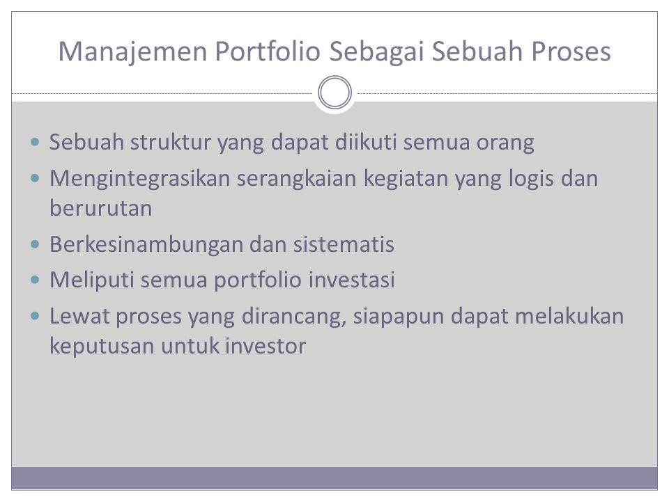Manajemen Portfolio Sebagai Sebuah Proses Mengidentifikasi tujuan, hambatan, dan preferensi  Mengarahkan ke kebijakan investasi yang jelas Mengembangkan dan mengimplementasikan strategi Memonitor kondisi pasar, campuran aset, dan kondisi investor Melakukan penyesuaian yang diperlukan terhadap portofolio