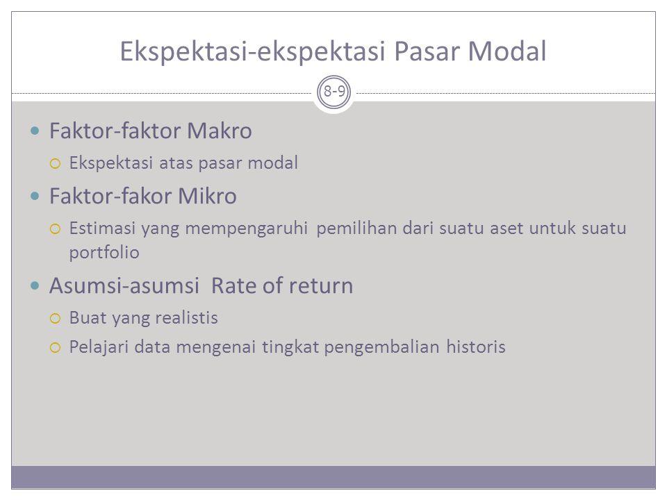 Ekspektasi-ekspektasi Pasar Modal 8-9 Faktor-faktor Makro  Ekspektasi atas pasar modal Faktor-fakor Mikro  Estimasi yang mempengaruhi pemilihan dari suatu aset untuk suatu portfolio Asumsi-asumsi Rate of return  Buat yang realistis  Pelajari data mengenai tingkat pengembalian historis
