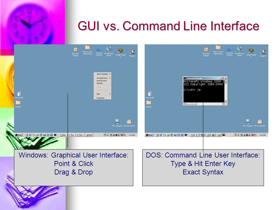 GUI vs. Command Line Interface Windows: Graphical User Interface: Point & Click Drag & Drop DOS: Command Line User Interface: Type & Hit Enter Key Exa