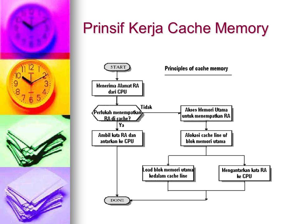 Prinsif Kerja Cache Memory