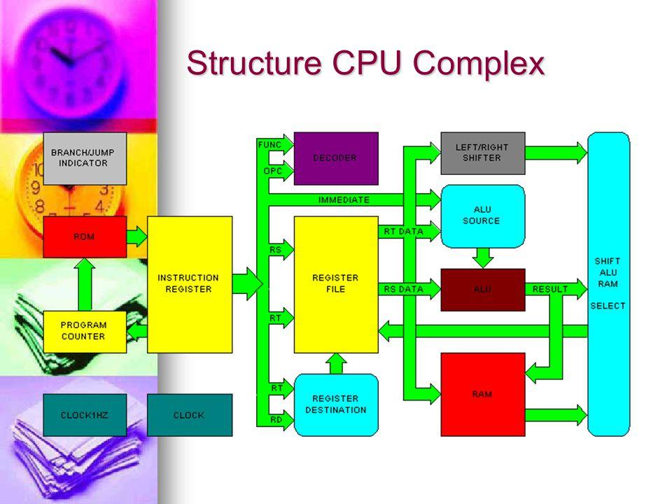 Structure CPU Complex
