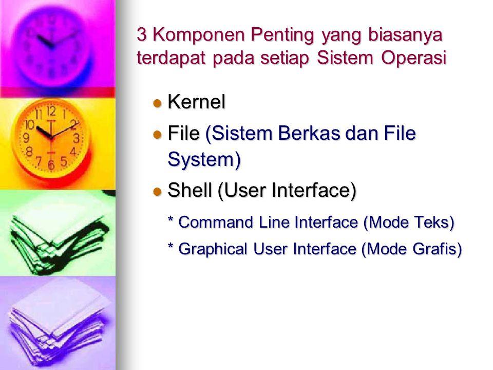 3 Komponen Penting yang biasanya terdapat pada setiap Sistem Operasi Kernel Kernel File (Sistem Berkas dan File System) File (Sistem Berkas dan File System) Shell (User Interface) Shell (User Interface) * Command Line Interface (Mode Teks) * Graphical User Interface (Mode Grafis)