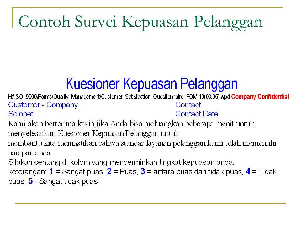 Contoh Survei Kepuasan Pelanggan