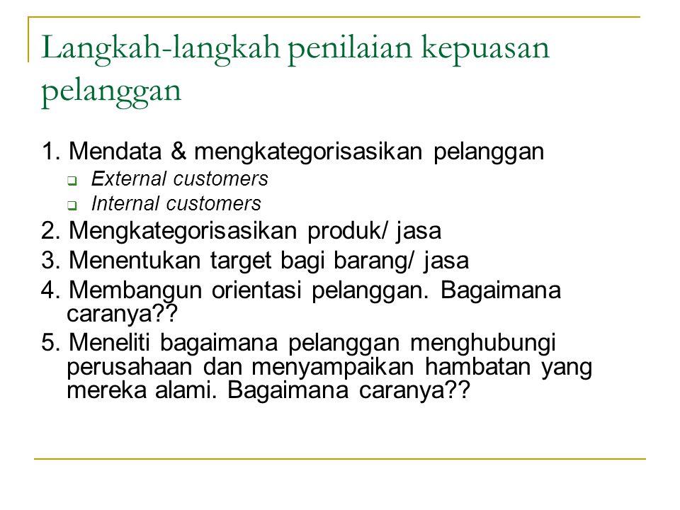 Langkah-langkah penilaian kepuasan pelanggan 1.