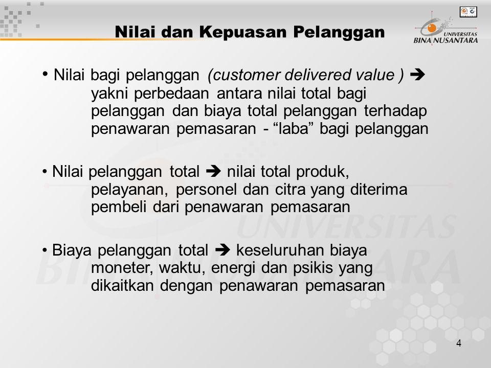 4 Nilai dan Kepuasan Pelanggan Nilai bagi pelanggan (customer delivered value )  yakni perbedaan antara nilai total bagi pelanggan dan biaya total pelanggan terhadap penawaran pemasaran - laba bagi pelanggan Nilai pelanggan total  nilai total produk, pelayanan, personel dan citra yang diterima pembeli dari penawaran pemasaran Biaya pelanggan total  keseluruhan biaya moneter, waktu, energi dan psikis yang dikaitkan dengan penawaran pemasaran