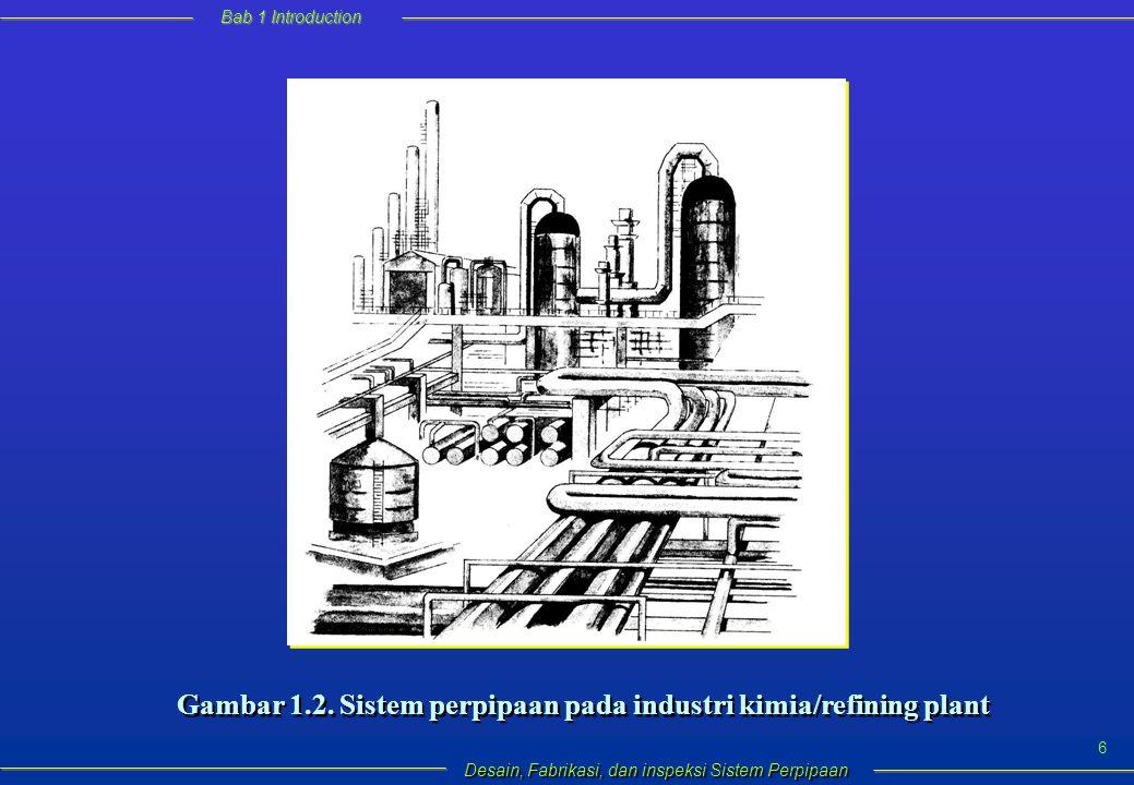 Bab 1 Introduction Desain, Fabrikasi, dan inspeksi Sistem Perpipaan 7 Gambar 1.3.