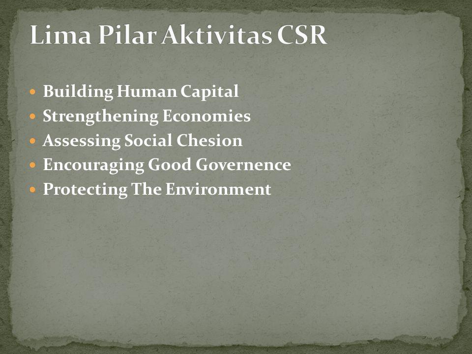 Bentuk Program Corporate Social Responsibility  Meningkatkan awareness dan concern masyarakat terhadap satu issue tertentu.