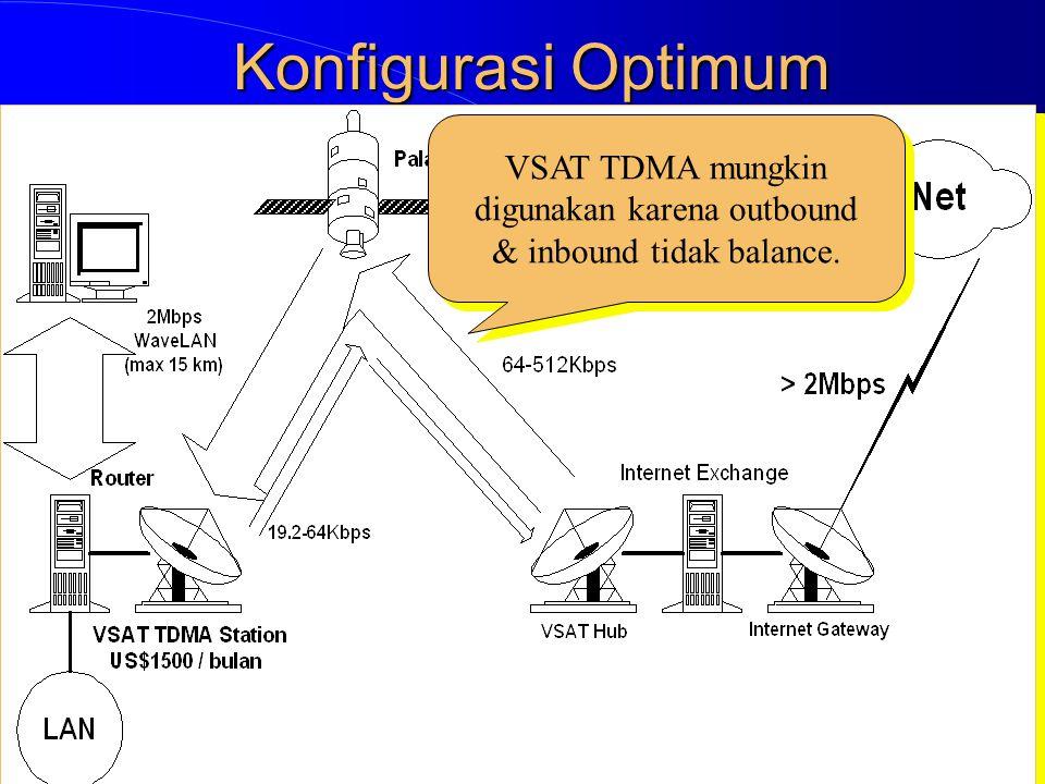 Konfigurasi Optimum VSAT TDMA mungkin digunakan karena outbound & inbound tidak balance. VSAT TDMA mungkin digunakan karena outbound & inbound tidak b