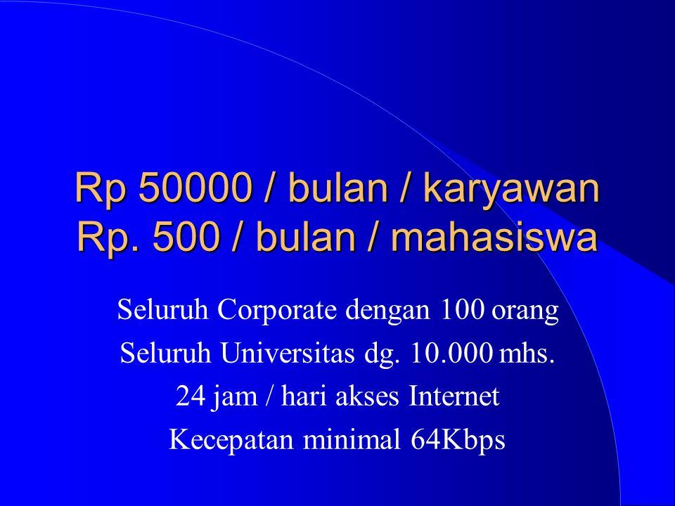 Rp 50000 / bulan / karyawan Rp. 500 / bulan / mahasiswa Seluruh Corporate dengan 100 orang Seluruh Universitas dg. 10.000 mhs. 24 jam / hari akses Int