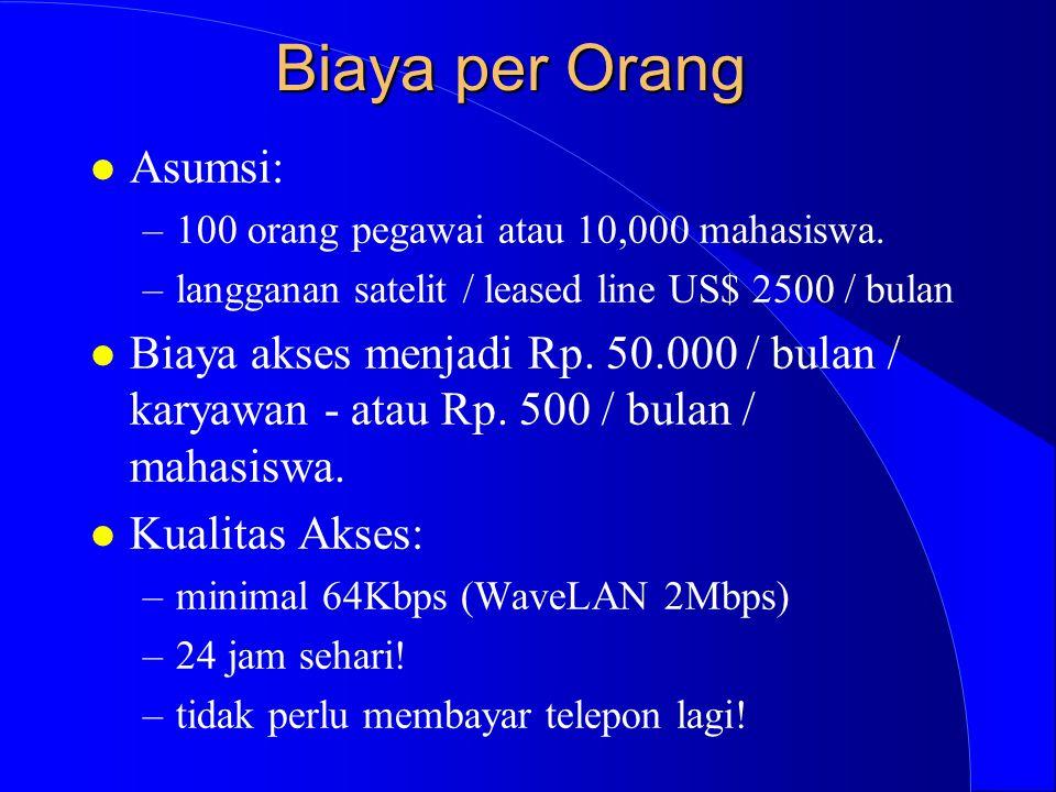 Biaya per Orang l Asumsi: –100 orang pegawai atau 10,000 mahasiswa. –langganan satelit / leased line US$ 2500 / bulan l Biaya akses menjadi Rp. 50.000
