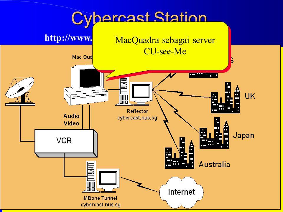 Cybercast Station http://www.nus.sg/Cybercast/Cybercast.html MacQuadra sebagai server CU-see-Me