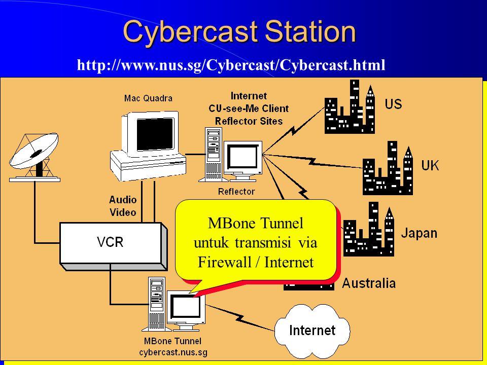 Cybercast Station http://www.nus.sg/Cybercast/Cybercast.html MBone Tunnel untuk transmisi via Firewall / Internet