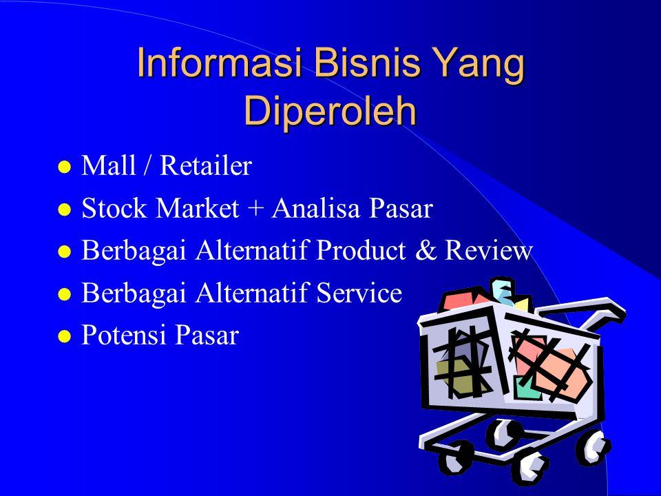 Informasi Bisnis Yang Diperoleh l Mall / Retailer l Stock Market + Analisa Pasar l Berbagai Alternatif Product & Review l Berbagai Alternatif Service