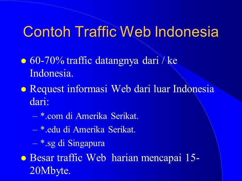 Contoh Traffic Web Indonesia l 60-70% traffic datangnya dari / ke Indonesia. l Request informasi Web dari luar Indonesia dari: –*.com di Amerika Serik