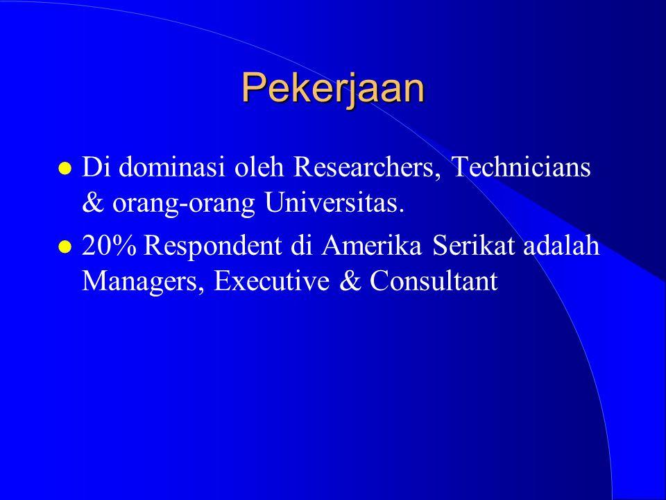 Pekerjaan l Di dominasi oleh Researchers, Technicians & orang-orang Universitas. l 20% Respondent di Amerika Serikat adalah Managers, Executive & Cons