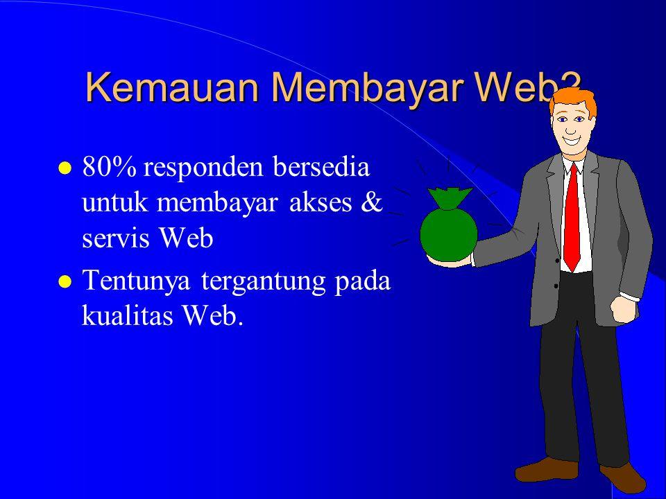 Kemauan Membayar Web? l 80% responden bersedia untuk membayar akses & servis Web l Tentunya tergantung pada kualitas Web.