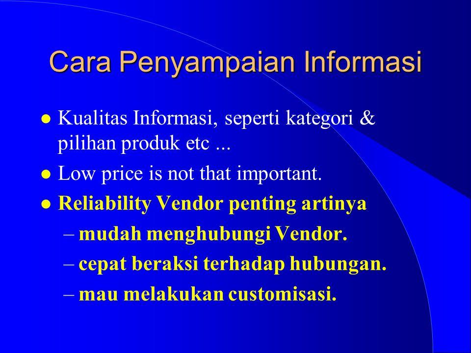 Cara Penyampaian Informasi l Kualitas Informasi, seperti kategori & pilihan produk etc... l Low price is not that important. l Reliability Vendor pent