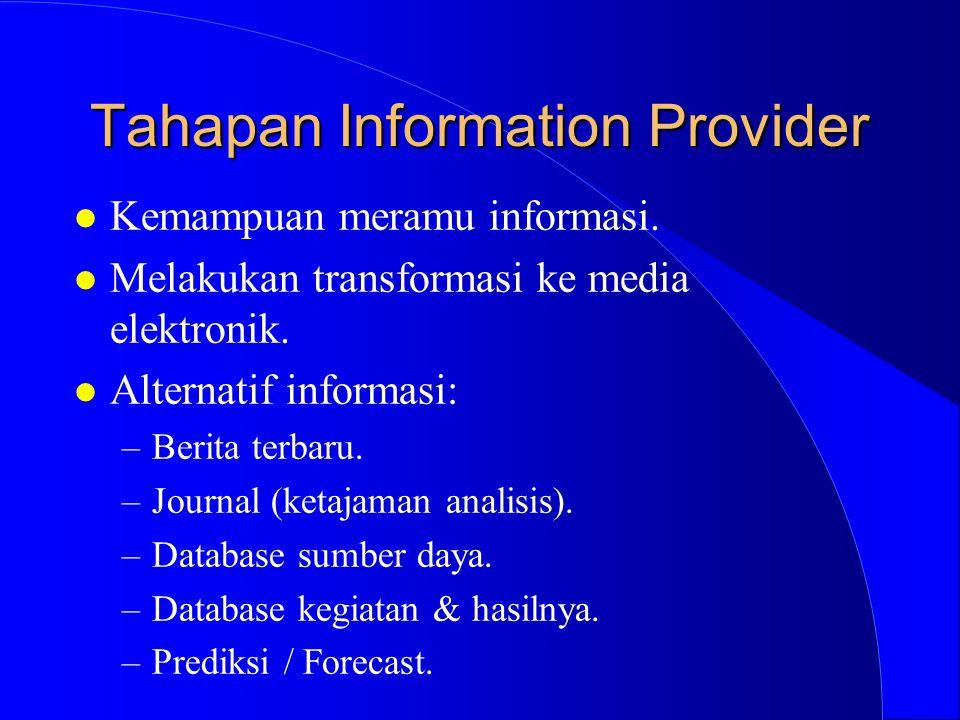 Tahapan Information Provider l Kemampuan meramu informasi. l Melakukan transformasi ke media elektronik. l Alternatif informasi: –Berita terbaru. –Jou