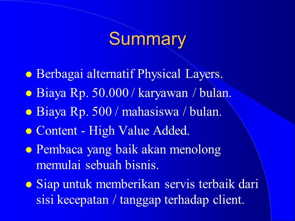 Summary l Berbagai alternatif Physical Layers. l Biaya Rp. 50.000 / karyawan / bulan. l Biaya Rp. 500 / mahasiswa / bulan. l Content - High Value Adde