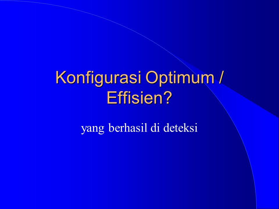 Konfigurasi Optimum / Effisien? yang berhasil di deteksi