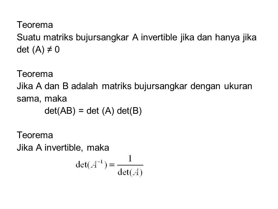 Teorema Suatu matriks bujursangkar A invertible jika dan hanya jika det (A) ≠ 0 Teorema Jika A dan B adalah matriks bujursangkar dengan ukuran sama, m