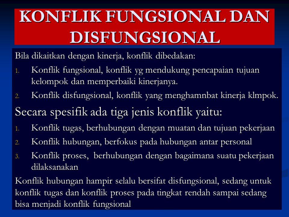 KONFLIK FUNGSIONAL DAN DISFUNGSIONAL Bila dikaitkan dengan kinerja, konflik dibedakan: 1. Konflik fungsional, konflik yg mendukung pencapaian tujuan k