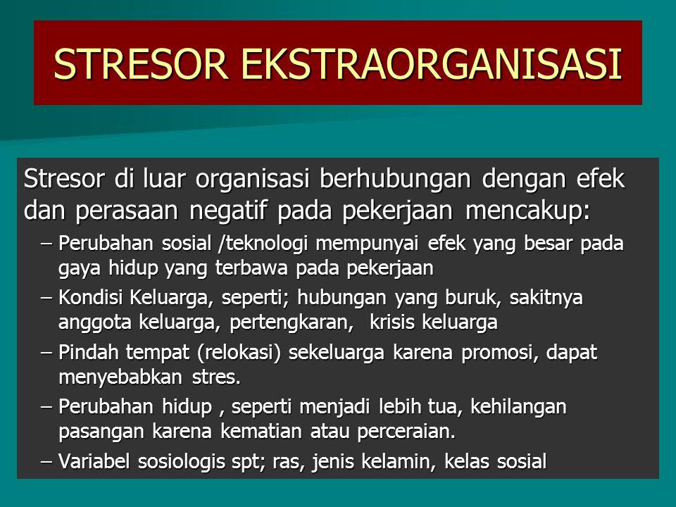 STRESOR EKSTRAORGANISASI Stresor di luar organisasi berhubungan dengan efek dan perasaan negatif pada pekerjaan mencakup: –Perubahan sosial /teknologi
