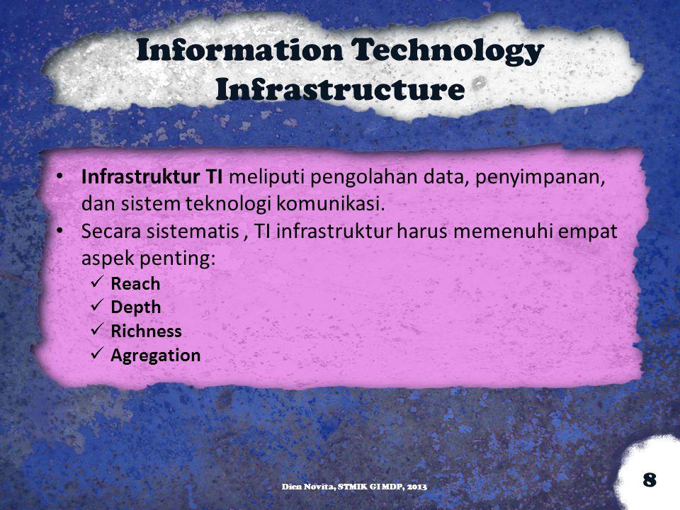 Information Technology Infrastructure Infrastruktur TI meliputi pengolahan data, penyimpanan, dan sistem teknologi komunikasi. Secara sistematis, TI i