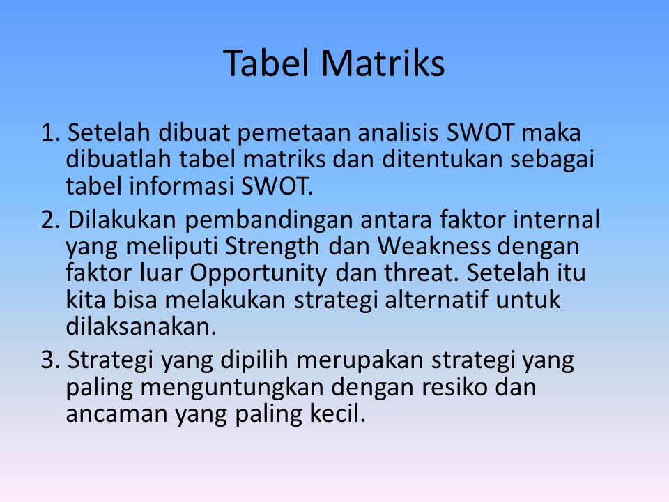 Tabel Matriks 1. Setelah dibuat pemetaan analisis SWOT maka dibuatlah tabel matriks dan ditentukan sebagai tabel informasi SWOT. 2. Dilakukan pembandi