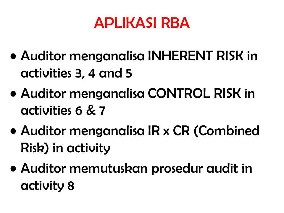 APLIKASI RBA Auditor menganalisa INHERENT RISK in activities 3, 4 and 5 Auditor menganalisa CONTROL RISK in activities 6 & 7 Auditor menganalisa IR x