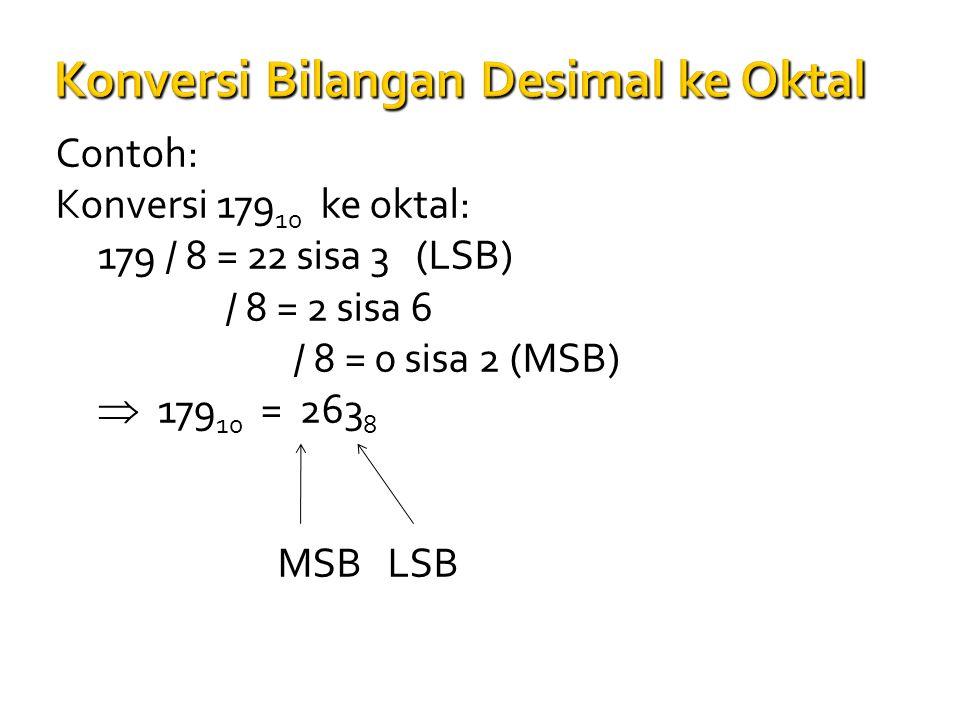 Contoh: Konversi 179 10 ke oktal: 179 / 8 = 22 sisa 3 (LSB) 179 / 8 = 22 sisa 3 (LSB) / 8 = 2 sisa 6 / 8 = 2 sisa 6 / 8 = 0 sisa 2 (MSB) / 8 = 0 sisa