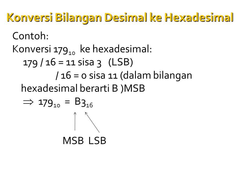Contoh: Konversi 179 10 ke hexadesimal: 179 / 16 = 11 sisa 3 (LSB) 179 / 16 = 11 sisa 3 (LSB) / 16 = 0 sisa 11 (dalam bilangan hexadesimal berarti B )